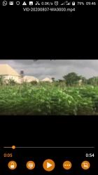 Land Measuring 120/300ft Opposite Redeem Junction,a Major Tarred Road. 3600.0 Plot of Land for Sale Asaba Delta Vetra  Property