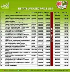 Deed Mixed Land for Sale Sagamu Ogun Vetra  Property